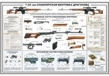 Russomilitare: SVD Sniper Rifle Instructive Poster