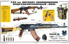 Russomilitare: AKM Kalashnikov Rifle Soviet Russian Military Classified Instructive Poster