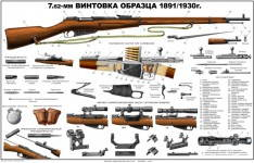 Russomilitare: Soviet Mosin Rifle 7.62 Russian Army Instructive Poster 1891/1930