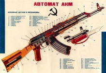 Russomilitare: AKM Instructive Poster Old