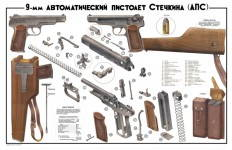 Russian Aps Stechkin Pistol 9mm Soviet Army Instructive Poster