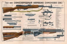 Russomilitare: SKS Simonov Rifle Soviet Army Instructive Poster
