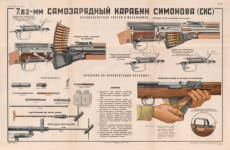 Russomilitare: SKS Simonov Rifle Instructive Poster Type 2