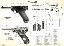 Russomilitare: Luger P08 Pistol Instructive Poster