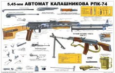 Russomilitare: RPK-74 Kalashnikov Rifle Machine Gun Soviet Army Instructive Poster