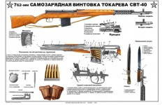 Russomilitare: SVT Tokarev Rifle Soviet Russian Military Instructive Poster