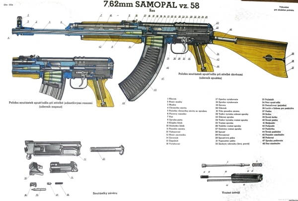 Czechoslovakian Vz58 Rifle Military Instructive Poster