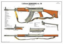 Russomilitare: Czechoslovakian VZ58 Rifle Military Instructive Poster Type 2