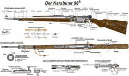 Russomilitare: WW2 German Mauser 98k Rifle K98 Army Instructive Poster