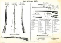 Kar98k Sniper Rifle Military Instructive Poster