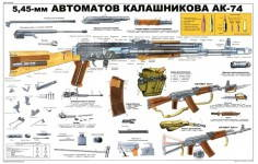 Ak-74 Army Instructive Poster