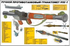 Russomilitare: RPG-7 Russian Soviet Anti tank Grenade Launcher Instruction Poster